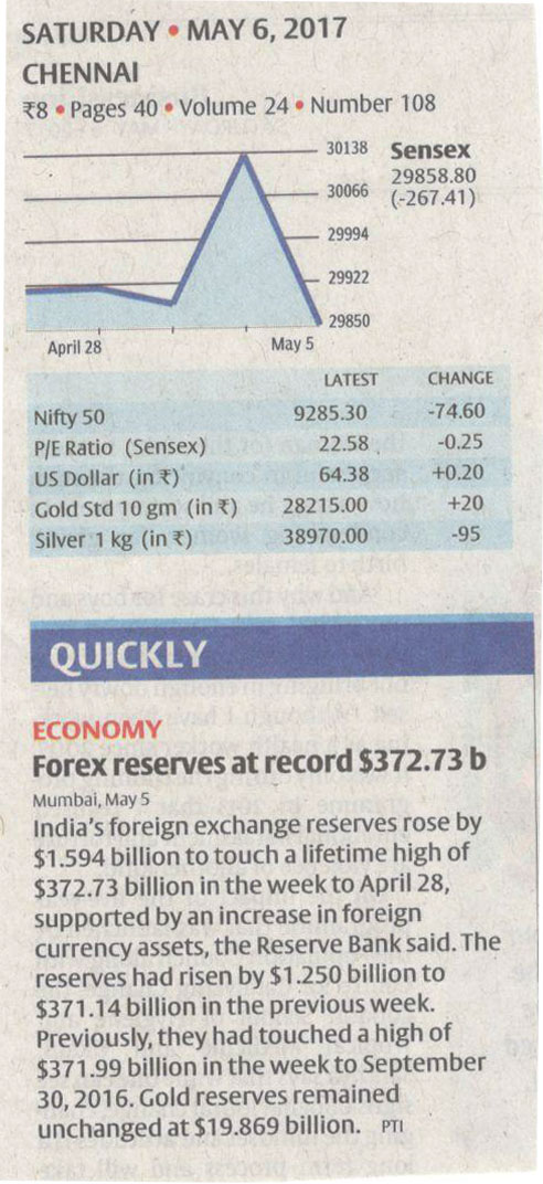 India forex reserves news
