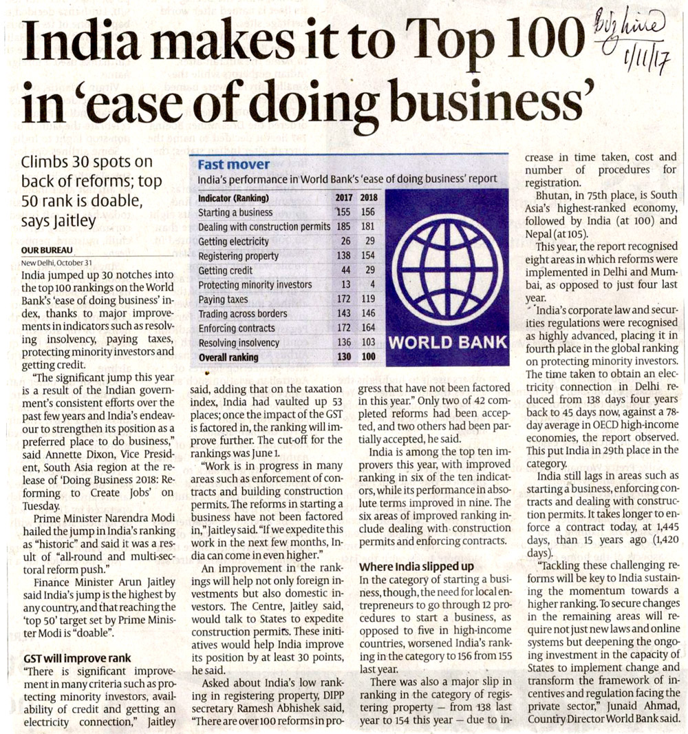 doing business in india Global business practices: ten tips for doing business in india slow down 'time is money' is an alien concept for most indians be eloquent, but.